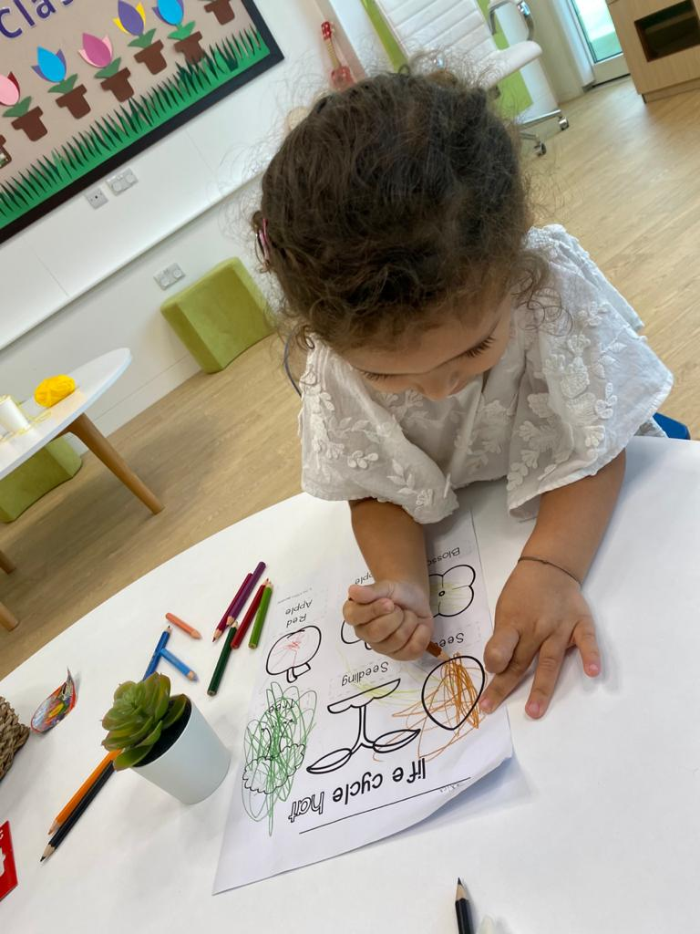 5 Tips to Help Your Child Prepare For Nursery